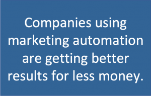 Marketing Automation in MARTZ