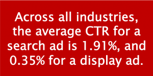 average results of search ad and display ad